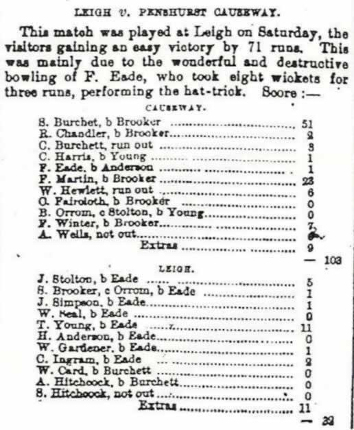 Cricket_Match_Scorecard