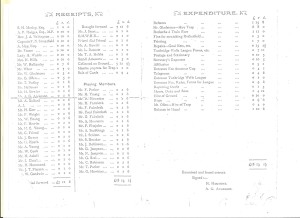Leigh Football Club 1906-07 Receipts and Expenditure
