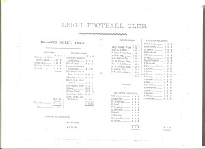 Leigh Football Club 1904-06 balance sheet