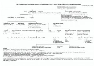 Hodsoll and Heath Family Tree as at 4.3.19